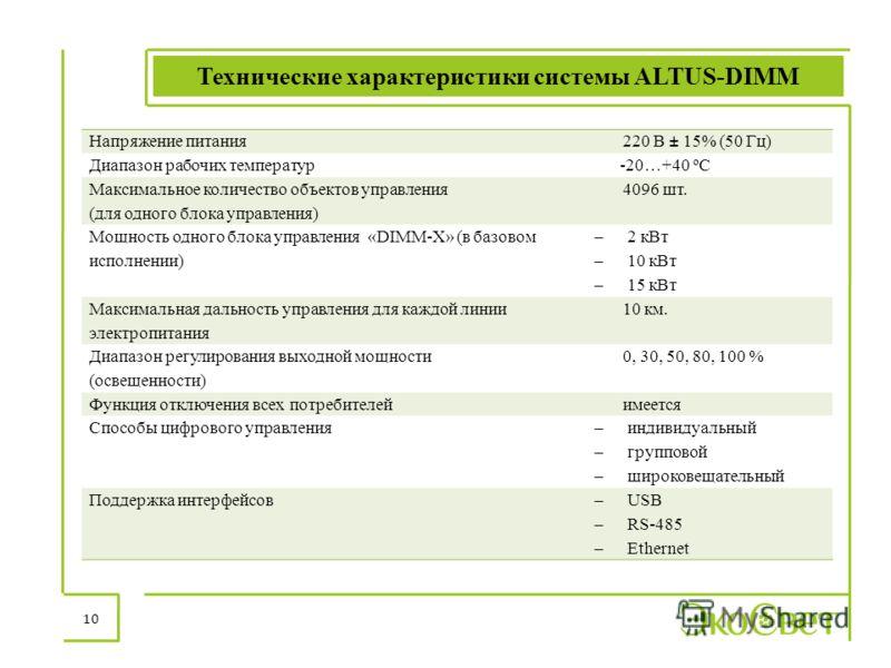 Технические характеристики системы ALTUS-DIMM 10 Напряжение питания 220 В ± 15% (50 Гц) Диапазон рабочих температур-20…+40 ºС Максимальное количество объектов управления (для одного блока управления) 4096 шт. Мощность одного блока управления «DIMM-X»