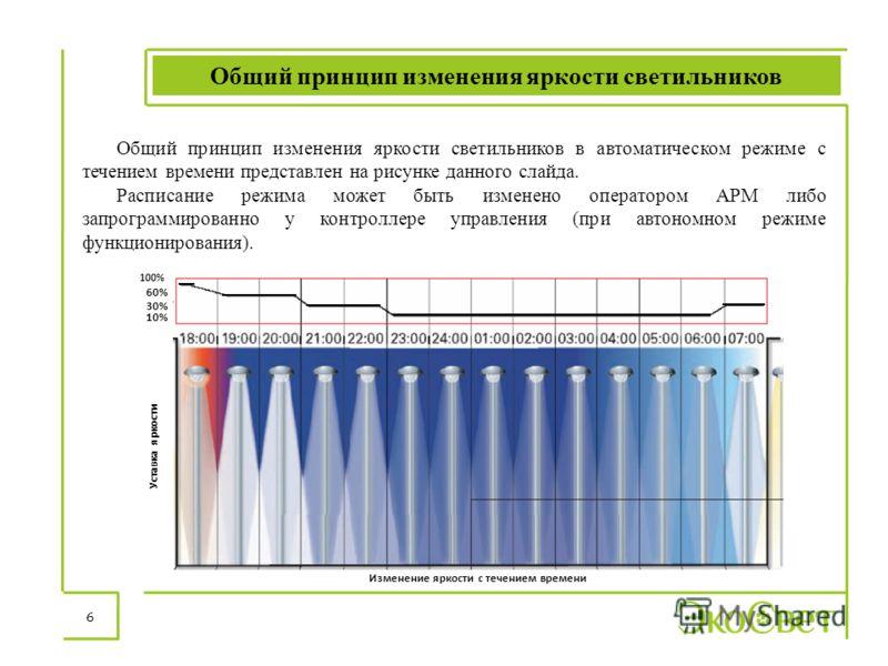 Общий принцип изменения яркости светильников 6 100% 60% 30% 10% Уставка яркости Изменение яркости с течением времени Общий принцип изменения яркости светильников в автоматическом режиме с течением времени представлен на рисунке данного слайда. Распис