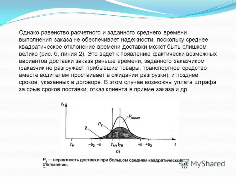 Однако равенство расчетного и заданного среднего времени выполнения заказа не обеспечивает надежности, поскольку среднее квадратическое отклонение времени доставки может быть слишком велико (рис. б, линия 2). Это ведет к появлению фактически возможны