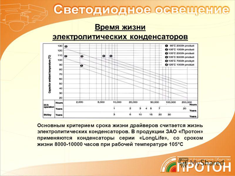 Время жизни электролитических конденсаторов Основным критерием срока жизни драйверов считается жизнь электролитических конденсаторов. В продукции ЗАО «Протон» применяются конденсаторы серии «LongLife», со сроком жизни 8000-10000 часов при рабочей тем