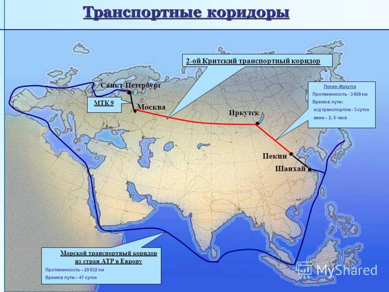 Транспортные коридоры Морской транспортный коридор из стран АТР в Европу Протяженность – 29 832 км Время в пути – 47 суток Пекин-Иркутск Протяженность