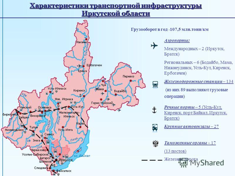 Грузооборот в год -107,5 млн.тонн/км Аэропорты: Международных – 2 (Иркутск, Братск) Региональных – 6 (Бодайбо, Мама, Нижнеудинск, Усть-Кут, Киренск, Ербогачен) Железнодорожные станции – 134 (из них 89 выполняют грузовые операции) Речные порты – 5 (Ус