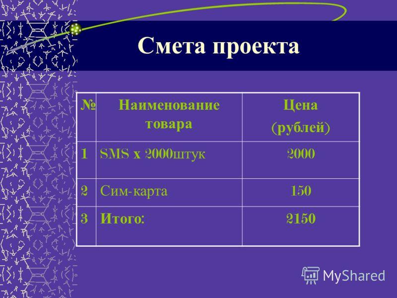 Смета проекта Наименование товара Цена ( рублей ) 1 SMS х 2000 штук 2000 2 Сим - карта 150 3 Итого : 2150