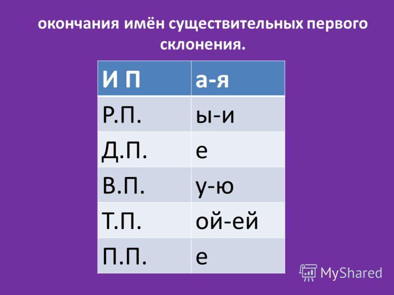 окончания имён существительных первого склонения. И Па-я Р.П.ы-и Д.П.е В.П.у-ю Т.П.ой-ей П.П.е