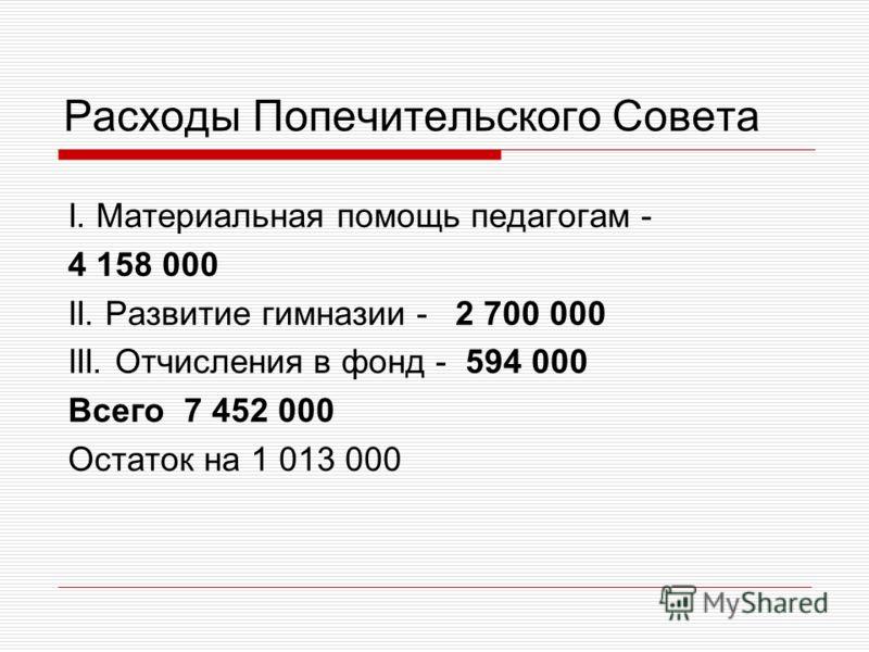 Расходы Попечительского Совета I. Материальная помощь педагогам - 4 158 000 II. Развитие гимназии - 2 700 000 III. Отчисления в фонд - 594 000 Всего 7 452 000 Остаток на 1 013 000