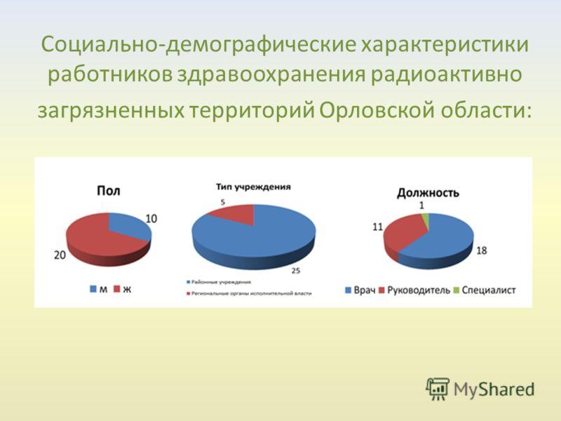 Социально-демографические характеристики работников здравоохранения радиоактивно загрязненных территорий Орловской области: