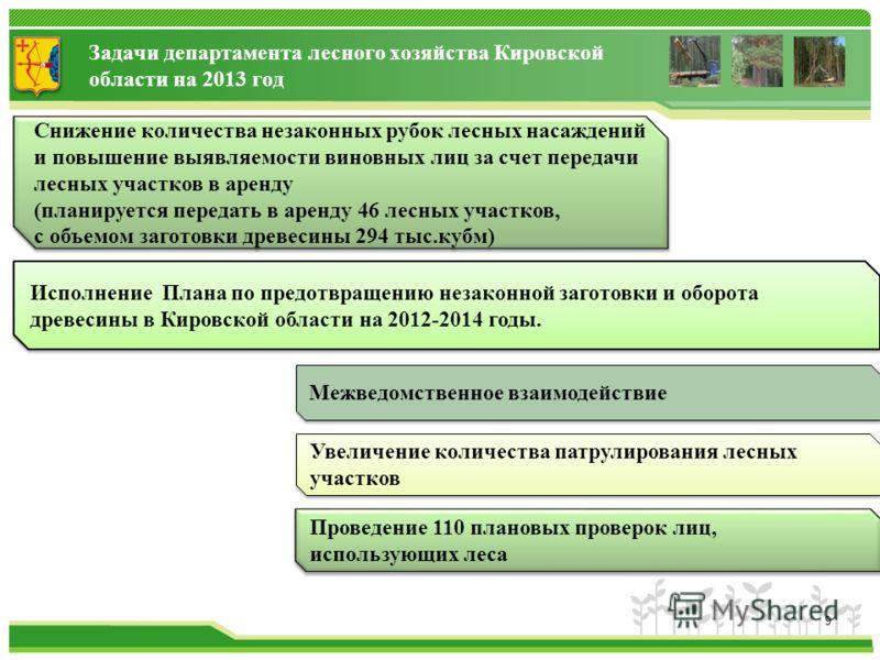 Задачи департамента лесного хозяйства Кировской области на 2013 год 9 Снижение количества незаконных рубок лесных насаждений и повышение выявляемости виновных лиц за счет передачи лесных участков в аренду (планируется передать в аренду 46 лесных учас