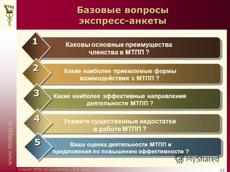 www.mostpp.ru 14 Комитет МТПП по консалтингу - В.А. Зимин Базовые вопросы экспресс-анкеты Каковы основные преимущества членства в МТПП ? 1 Какие наиболее приемлемые формы взаимодействия с МТПП ? 2 Какие наиболее эффективные направления деятельности М