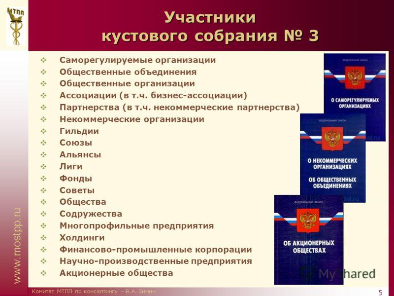 www.mostpp.ru 5 Комитет МТПП по консалтингу - В.А. Зимин Участники кустового собрания 3 Саморегулируемые организации Общественные объединения Общественные организации Ассоциации (в т.ч. бизнес-ассоциации) Партнерства (в т.ч. некоммерческие партнерств