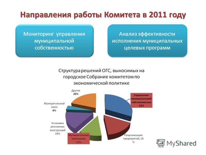 Направления работы Комитета в 2011 году Мониторинг управления муниципальной собственностью Анализ эффективности исполнения муниципальных целевых программ