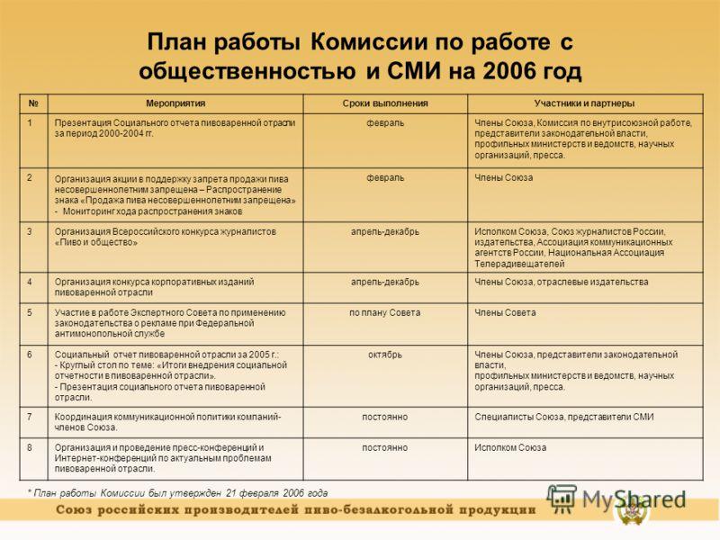 План работы Комиссии по работе с общественностью и СМИ на 2006 год МероприятияСроки выполненияУчастники и партнеры 1Презентация Социального отчета пивоваренной отрасли за период 2000-2004 гг. февральЧлены Союза, Комиссия по внутрисоюзной работе, пред