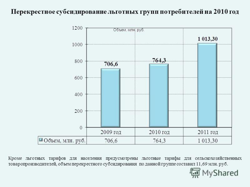 Перекрестное субсидирование льготных групп потребителей на 2010 год Кроме льготных тарифов для населения предусмотрены льготные тарифы для сельскохозяйственных товаропроизводителей, объем перекрестного субсидирования по данной группе составил 11,69 м