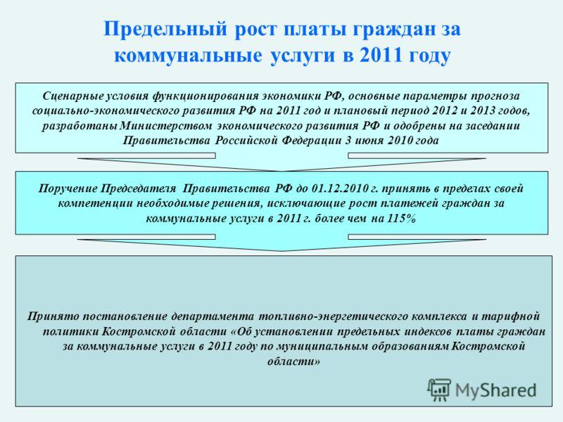 Предельный рост платы граждан за коммунальные услуги в 2011 году Сценарные условия функционирования экономики РФ, основные параметры прогноза социально-экономического развития РФ на 2011 год и плановый период 2012 и 2013 годов, разработаны Министерст