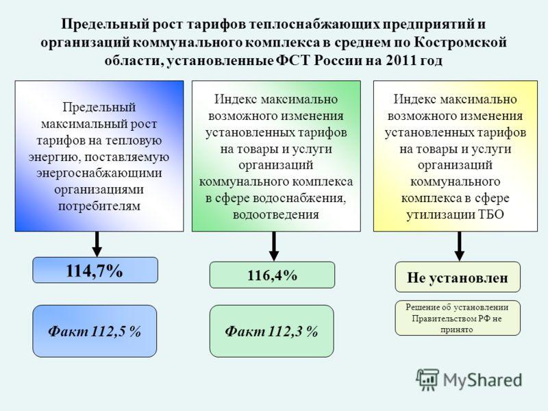 Предельный рост тарифов теплоснабжающих предприятий и организаций коммунального комплекса в среднем по Костромской области, установленные ФСТ России на 2011 год Предельный максимальный рост тарифов на тепловую энергию, поставляемую энергоснабжающими