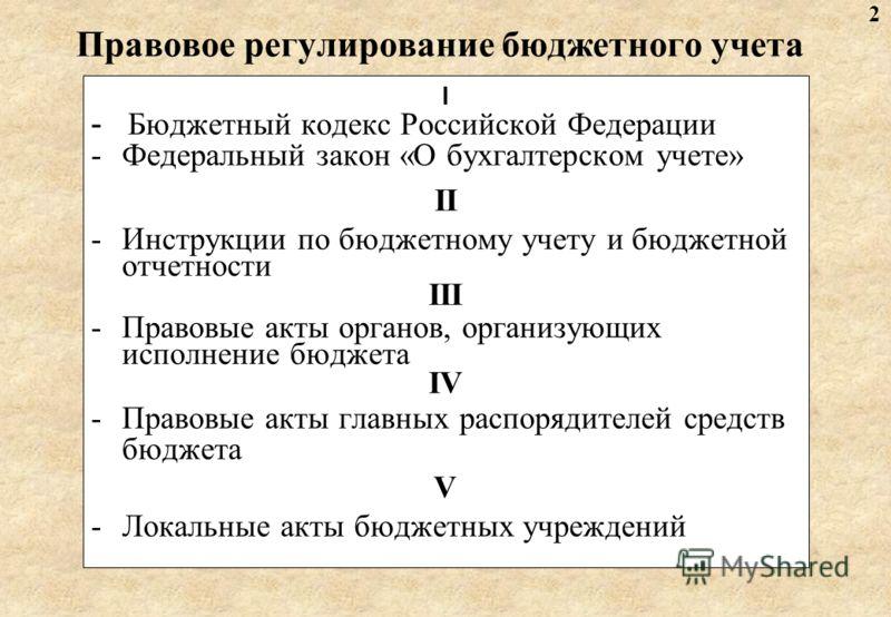 Правовое регулирование бюджетного учета I - Бюджетный кодекс Российской Федерации -Федеральный закон «О бухгалтерском учете» II -Инструкции по бюджетному учету и бюджетной отчетности III -Правовые акты органов, организующих исполнение бюджета IV -Пра
