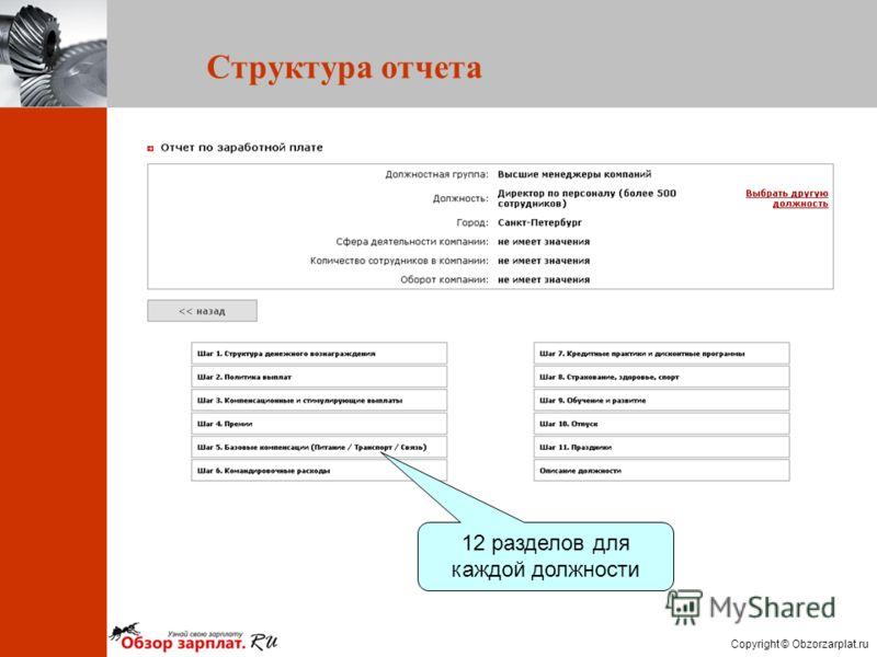 Copyright © Obzorzarplat.ru Структура отчета 12 разделов для каждой должности