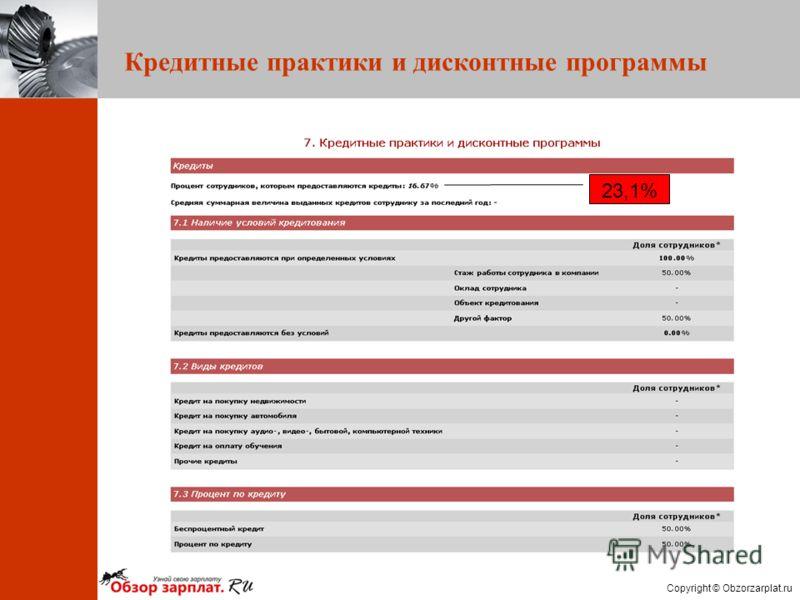 Copyright © Obzorzarplat.ru Кредитные практики и дисконтные программы 23,1%