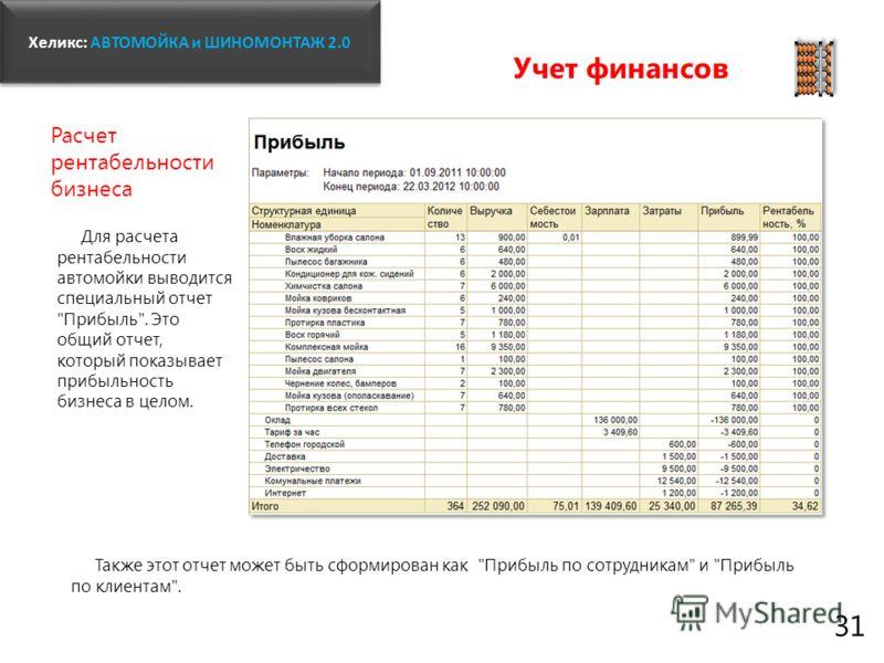 Хеликс: Хеликс: АВТОМОЙКА и ШИНОМОНТАЖ 2.0 31 Учет финансов Расчет рентабельности бизнеса Также этот отчет может быть сформирован как