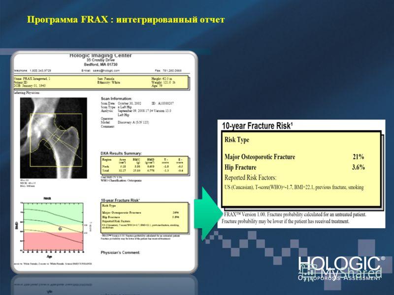 Программа FRAX : интегрированный отчет