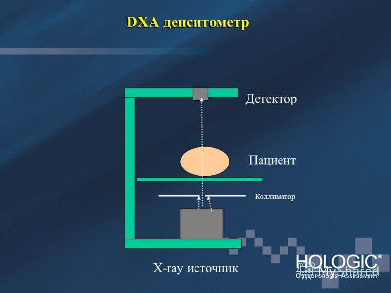 DXA денситометр Детектор X-ray источник Коллиматор Пациент