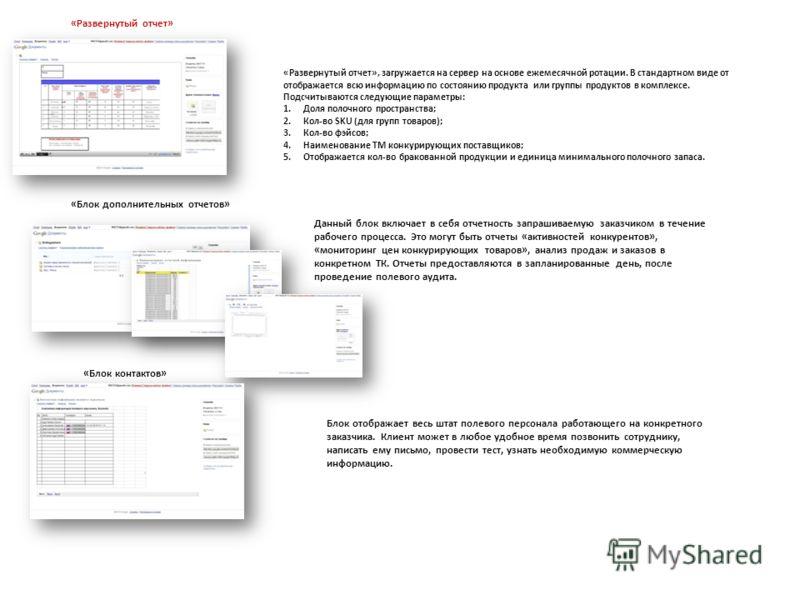 «Развернутый отчет» «Развернутый отчет», загружается на сервер на основе ежемесячной ротации. В стандартном виде от отображается всю информацию по состоянию продукта или группы продуктов в комплексе. Подсчитываются следующие параметры: 1.Доля полочно