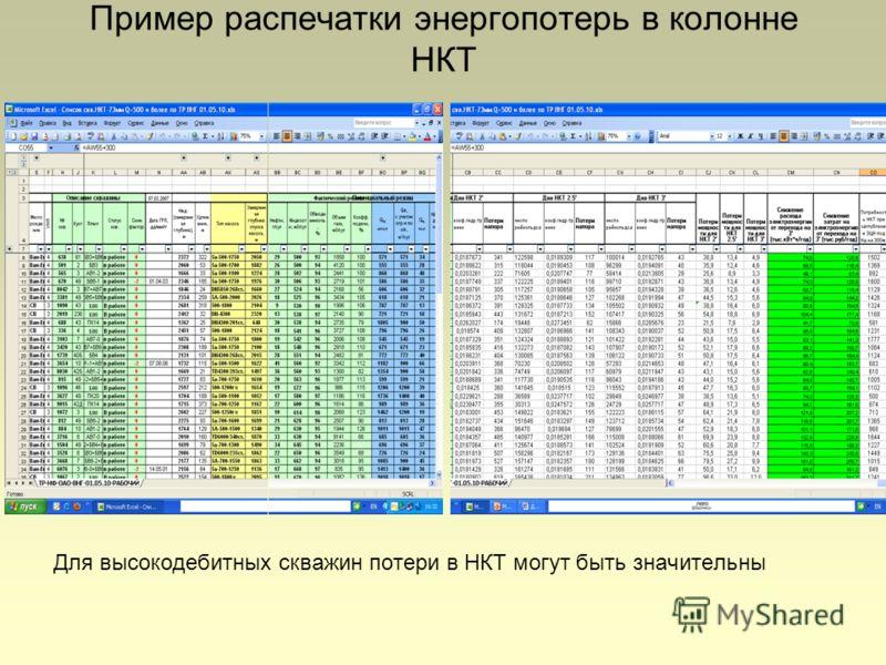 Пример распечатки энергопотерь в колонне НКТ Для высокодебитных скважин потери в НКТ могут быть значительны