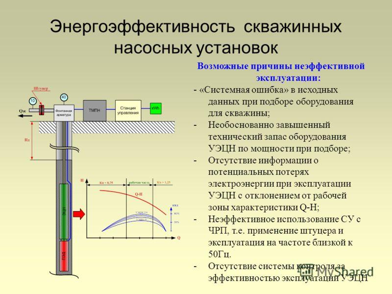 Энергоэффективность скважинных насосных установок Возможные причины неэффективной эксплуатации: - «Системная ошибка» в исходных данных при подборе оборудования для скважины; -Необоснованно завышенный технический запас оборудования УЭЦН по мощности пр