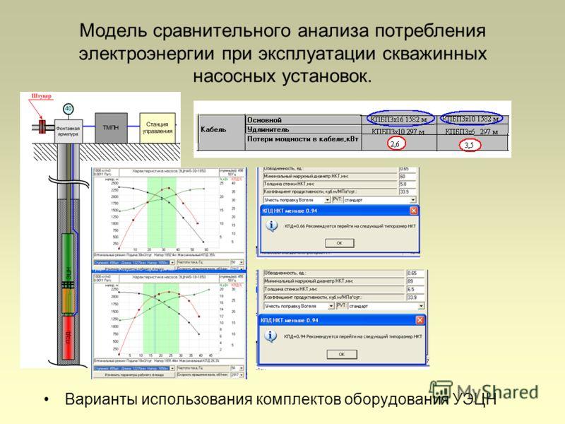 Модель сравнительного анализа потребления электроэнергии при эксплуатации скважинных насосных установок. Варианты использования комплектов оборудования УЭЦН