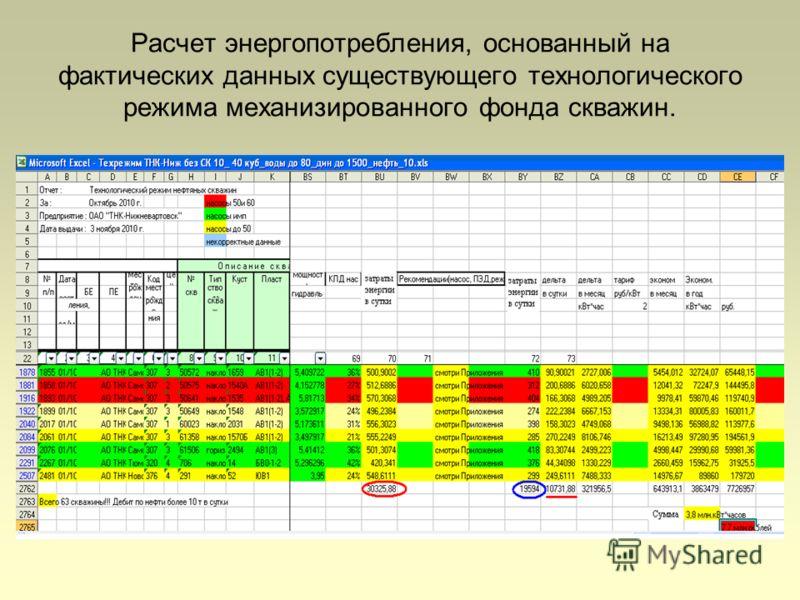 Расчет энергопотребления, основанный на фактических данных существующего технологического режима механизированного фонда скважин.