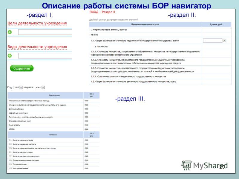 Описание работы системы БОР навигатор 29 -раздел I.-раздел II. -раздел III.