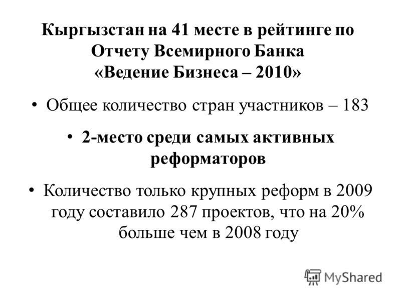 Кыргызстан на 41 месте в рейтинге по Отчету Всемирного Банка «Ведение Бизнеса – 2010» Общее количество стран участников – 183 2-место среди самых активных реформаторов Количество только крупных реформ в 2009 году составило 287 проектов, что на 20% бо
