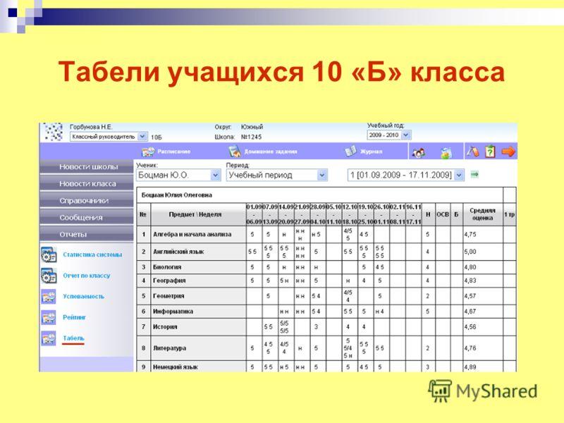 Табели учащихся 10 «Б» класса