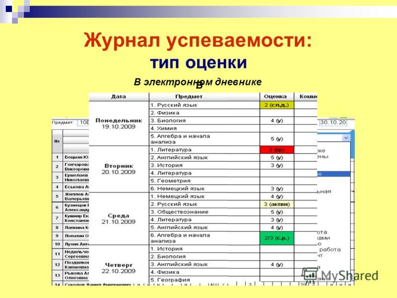 Журнал успеваемости: тип оценки В электронном журнале В электронном дневнике