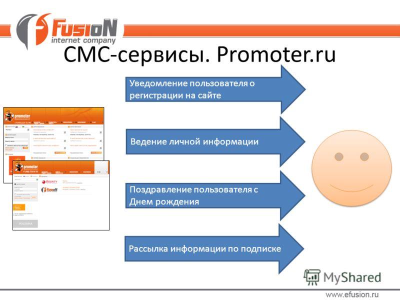 СМС-сервисы. Promoter.ru Уведомление пользователя о регистрации на сайте Поздравление пользователя с Днем рождения Ведение личной информации Рассылка информации по подписке