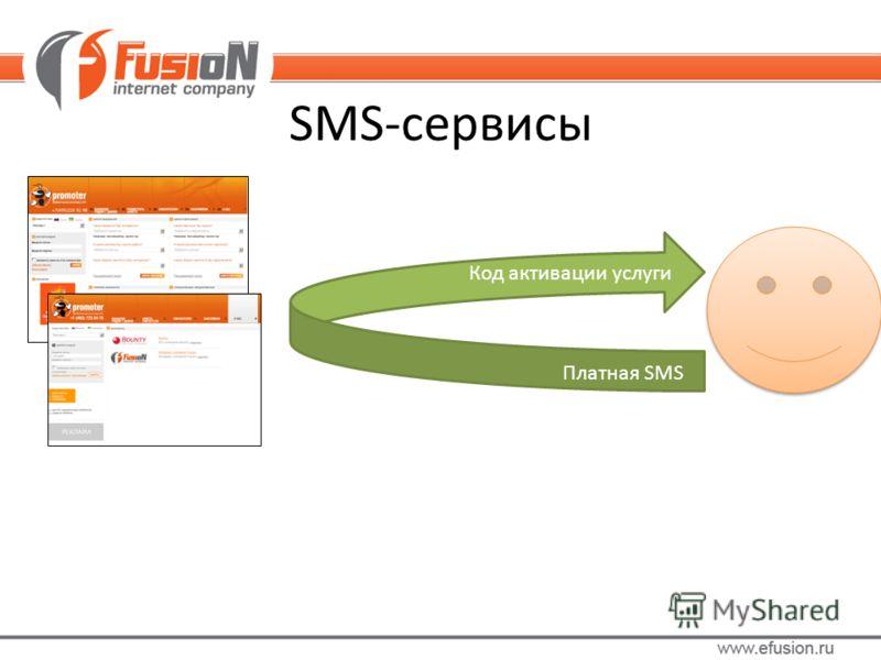 SMS-сервисы Платная SMS Код активации услуги