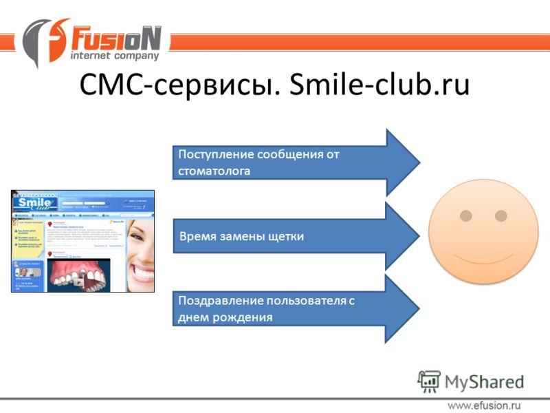 СМС-сервисы. Smile-club.ru Поступление сообщения от стоматолога Поздравление пользователя с днем рождения Время замены щетки