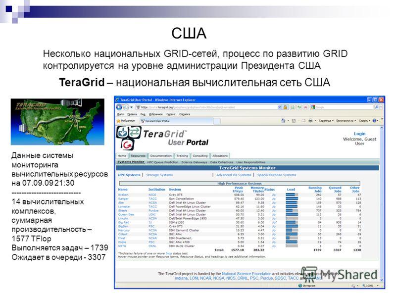 США Несколько национальных GRID-сетей, процесс по развитию GRID контролируется на уровне администрации Президента США TeraGrid – национальная вычислительная сеть США Данные системы мониторинга вычислительных ресурсов на 07.09.09 21:30 ---------------
