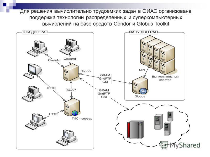 Для решения вычислительно трудоемких задач в ОИАС организована поддержка технологий распределенных и суперкомпьютерных вычислений на базе средств Condor и Globus Toolkit