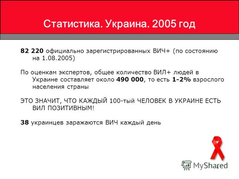 4 Статистика. Украина. 2005 год 82 220 официально зарегистрированных ВИЧ+ (по состоянию на 1.08.2005) По оценкам экспертов, общее количество ВИЛ+ людей в Украине составляет около 490 000, то есть 1-2% взрослого населения страны ЭТО ЗНАЧИТ, ЧТО КАЖДЫЙ
