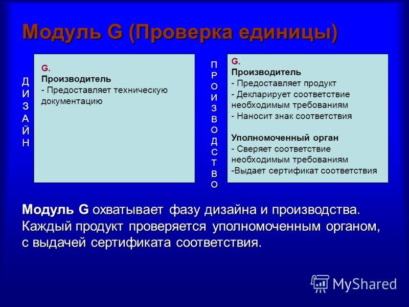 Модуль G (Проверка единицы) G. Производитель - Предоставляет техническую документацию ДИЗАЙНДИЗАЙНДИЗАЙНДИЗАЙН ПРОИЗВОДСТВОПРОИЗВОДСТВОПРОИЗВОДСТВОПРОИЗВОДСТВО G. Производитель - Предоставляет продукт - Декларирует соответствие необходимым требования