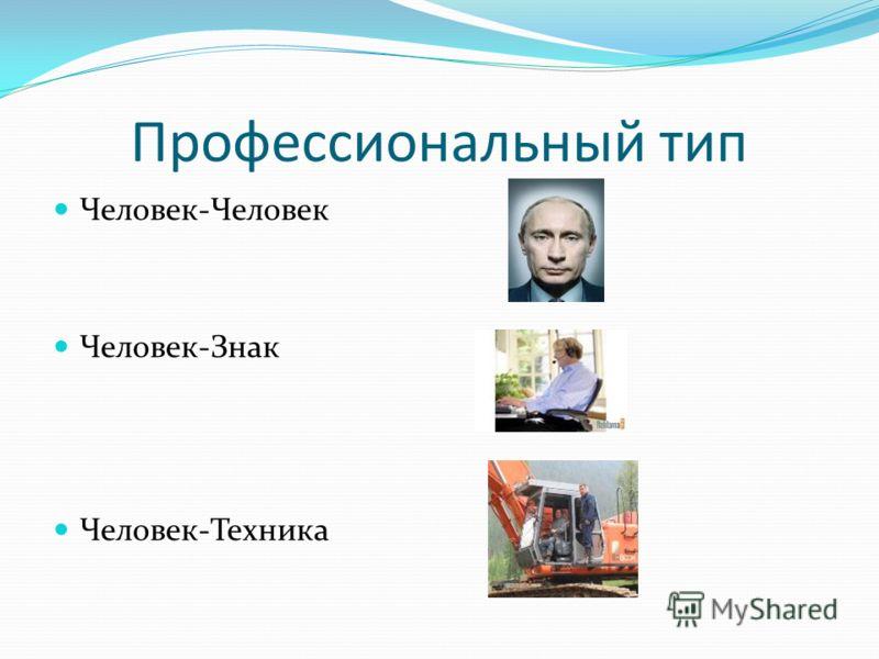 Профессиональный тип Человек-Человек Человек-Знак Человек-Техника