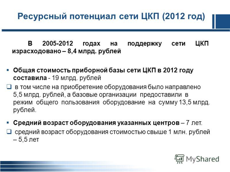 Общая стоимость приборной базы сети ЦКП в 2012 году составила - 19 млрд. рублей в том числе на приобретение оборудования было направлено 5,5 млрд. рублей, а базовые организации предоставили в режим общего пользования оборудование на сумму 13,5 млрд.