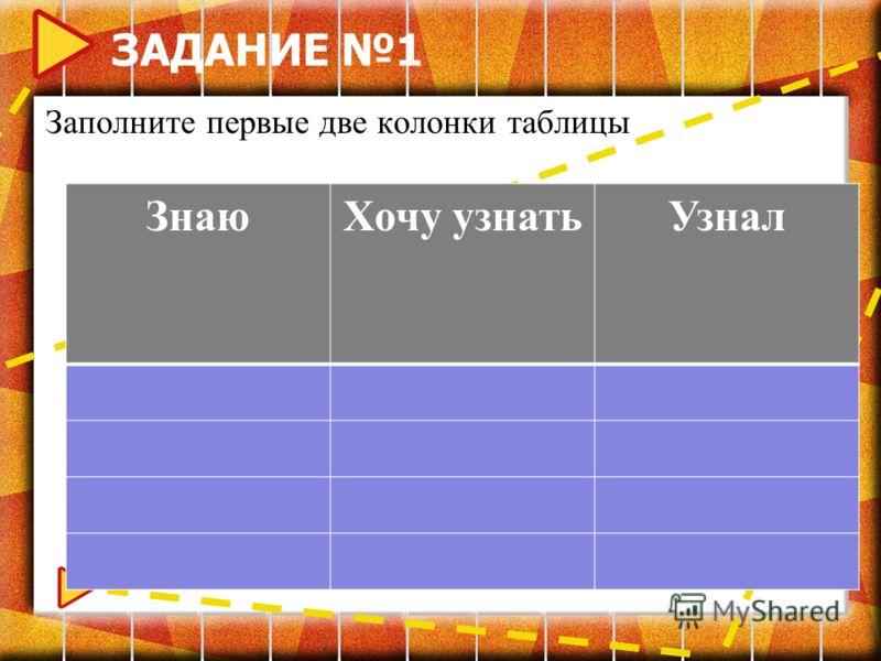 ЗАДАНИЕ 1 Заполните первые две колонки таблицы ЗнаюХочу узнатьУзнал