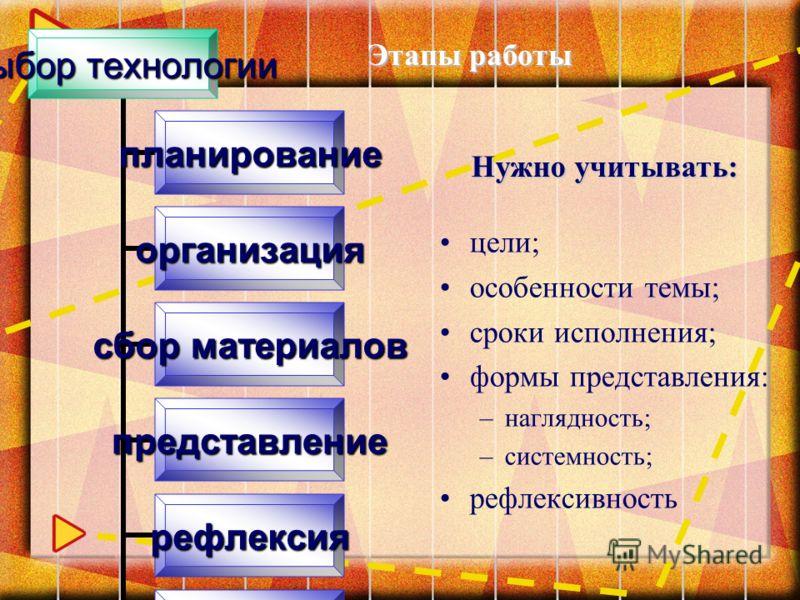Этапы работы выбор технологии планирование организация сбор материалов представление рефлексия коррекция цели; особенности темы; сроки исполнения; формы представления: –наглядность; –системность; рефлексивность Нужно учитывать: