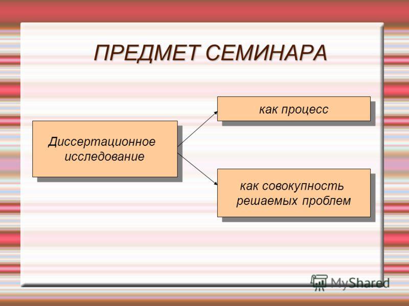 ПРЕДМЕТ СЕМИНАРА Диссертационное исследование Диссертационное исследование как процесс как совокупность решаемых проблем как совокупность решаемых проблем