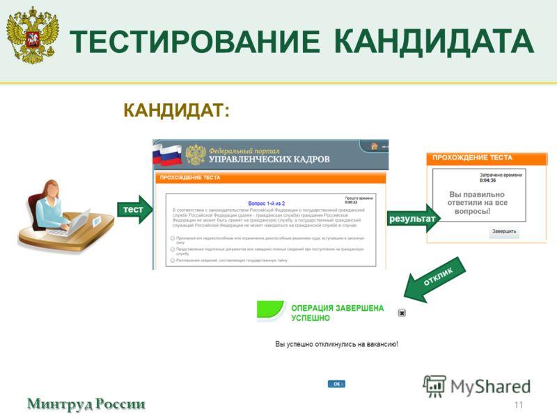 Минтруд России ТЕСТИРОВАНИЕ КАНДИДАТА 11 КАНДИДАТ: отклик результат тест