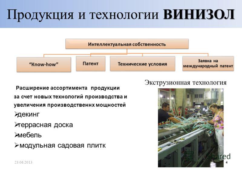 4 Экструзионная технология Интеллектуальная cобственность Кnow-how Патент Технические условия Заявка на международный патент Расширение ассортимента продукции за счет новых технологий производства и увеличения производственнх мощностей декинг террасн