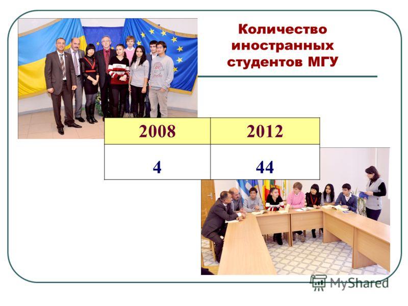 Количество иностранных студентов МГУ 20082012 444