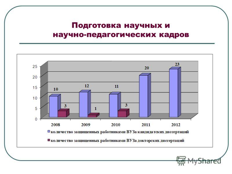 Подготовка научных и научно-педагогических кадров