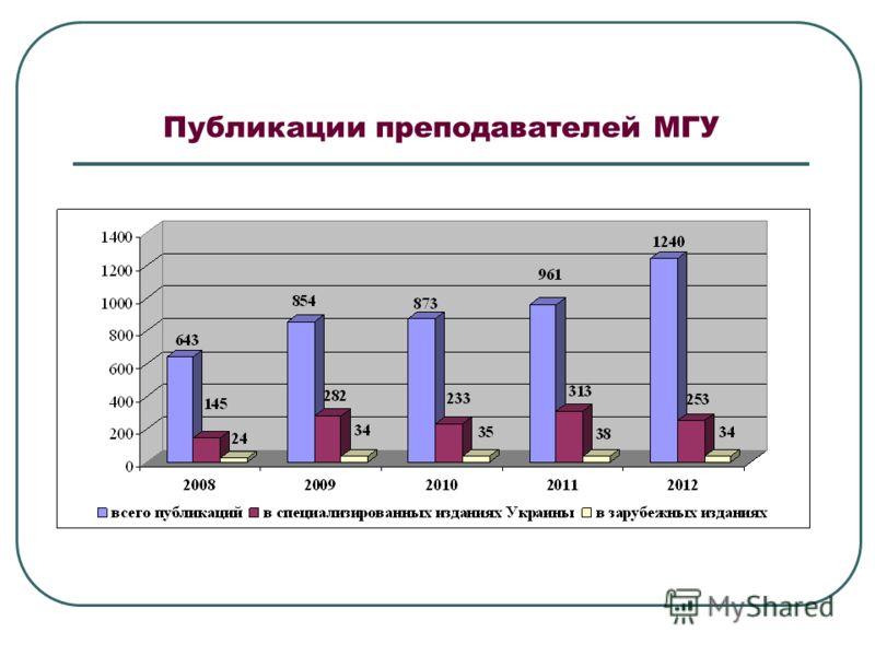 Публикации преподавателей МГУ